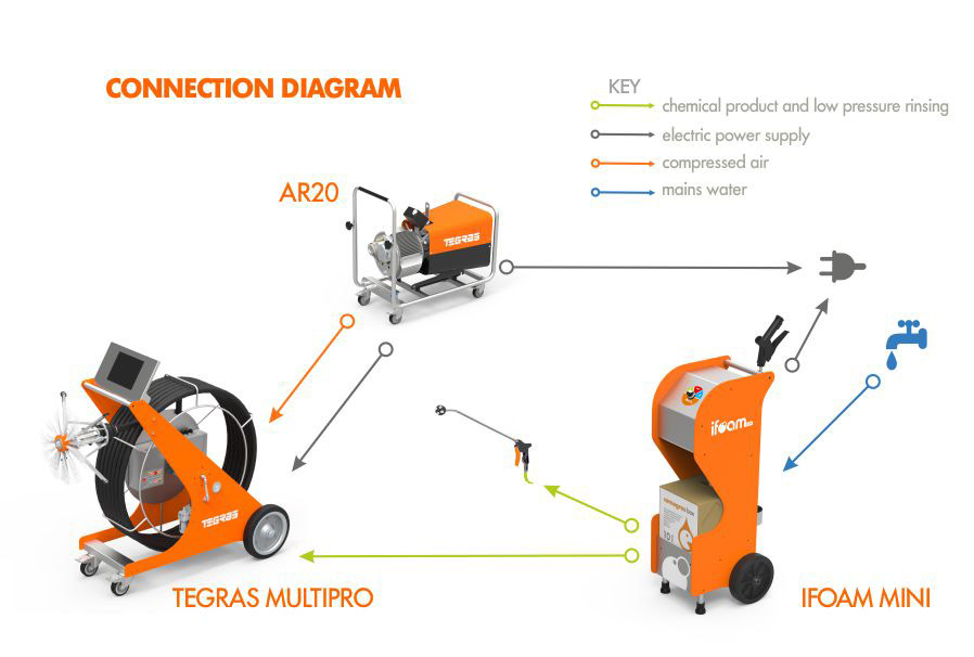 AR20 TEGRAS CONEXIONES ENGLISH